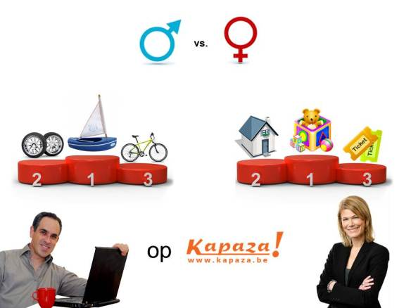 Kapaza.be search: Men vs Women